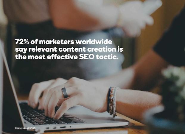 72% av världens marknadsförare säger att innehåll är bästa SEO-strategin
