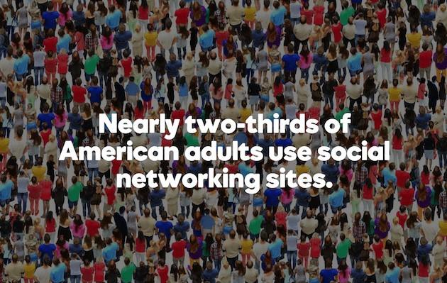 Närapå två tredjedelar av USAs vuxna använder sociala media.
